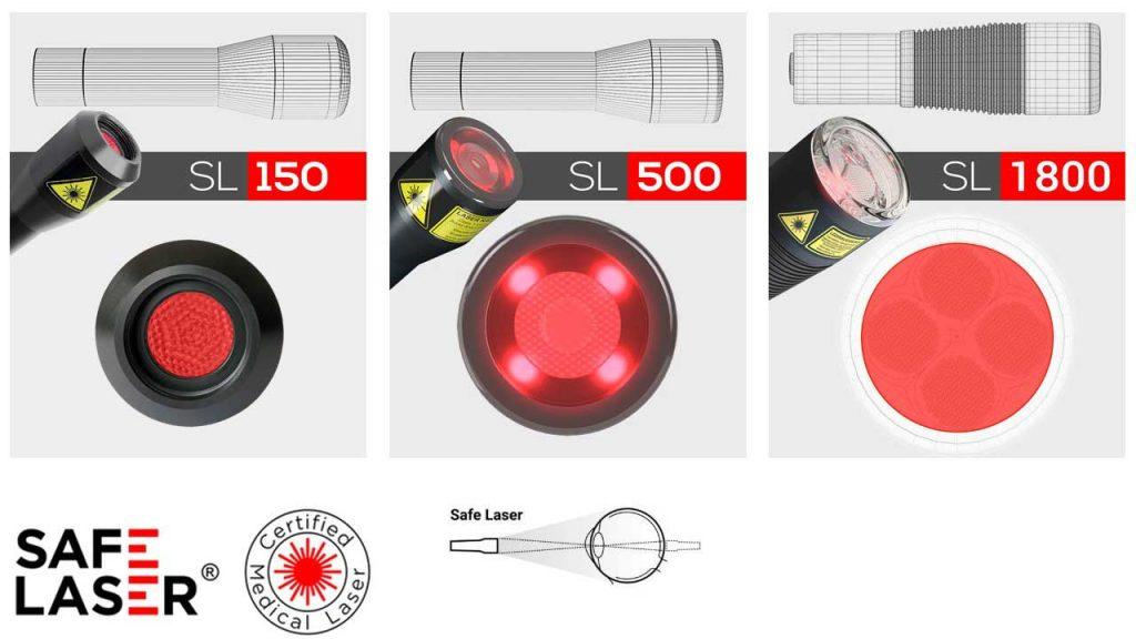 Safe Laser Technológia