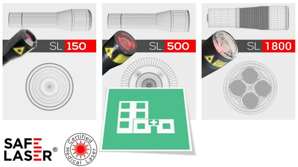 Safe Laser Referencia klinikák